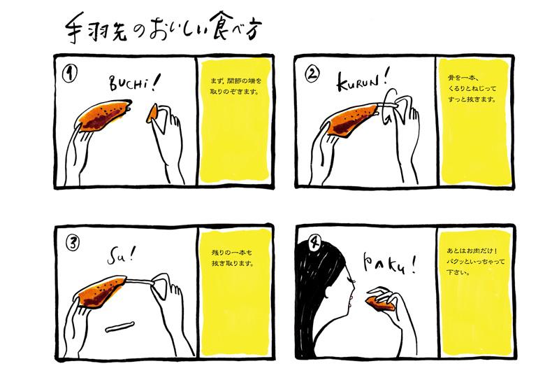 「手羽先」食べ方